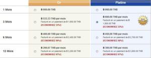 Les tarifs de l'abonnement à Thai Love Links